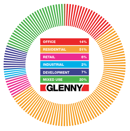 Another busy month for Glenny's Valuation team